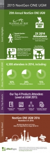 NextGen Infographic